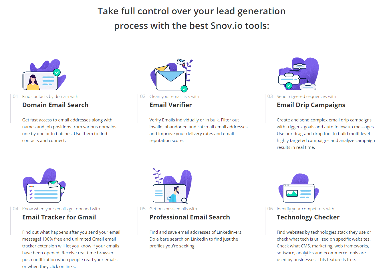Outreach automation find validate and email prospects with Snovio