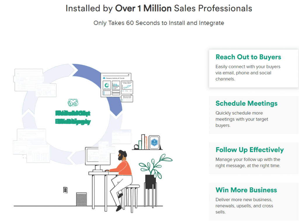 Yesware Easiest to Use Sales Software