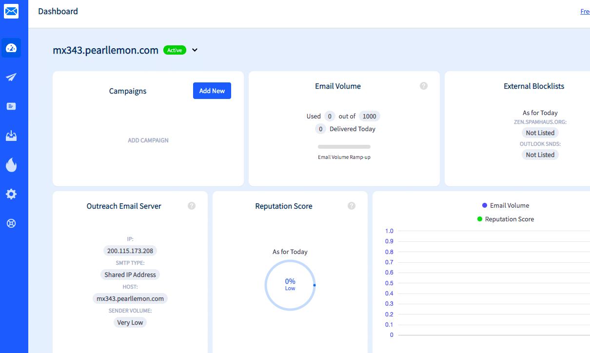 MailRush.io Features